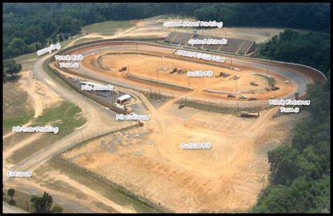 Winchester Speedway :: The Action Track